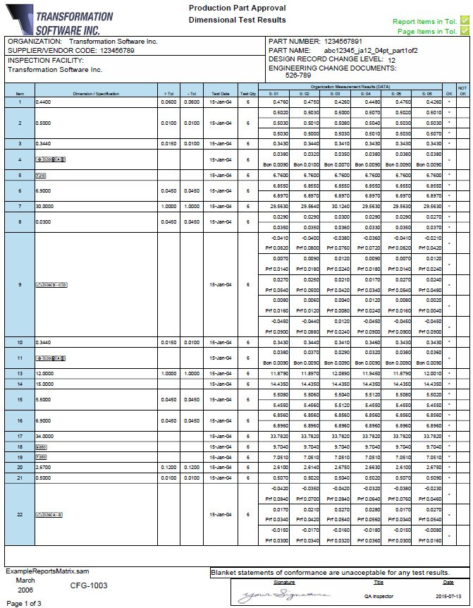 PPAP Report