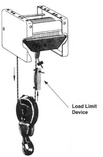 Placement Diagram