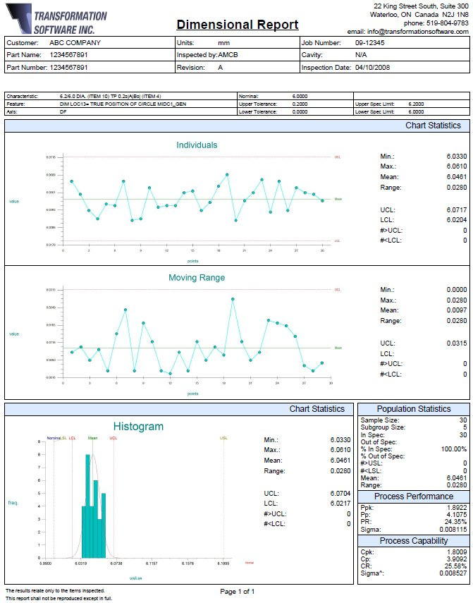 Capability Report