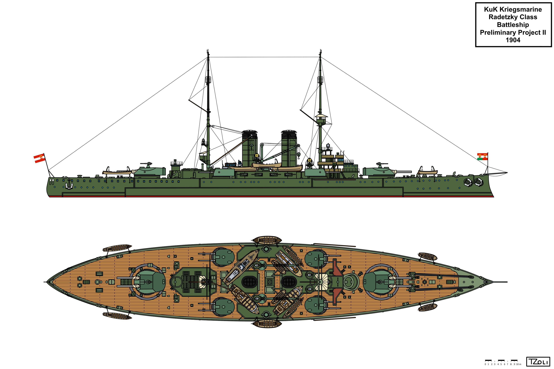 Radetzky As Built