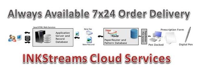 Internet Cloud Services
