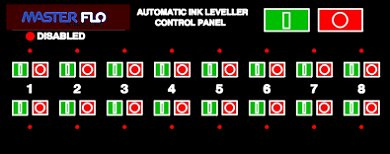 Remote Control System for M410 Ink Levellers
