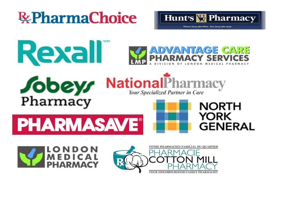Pharmacy Customers
