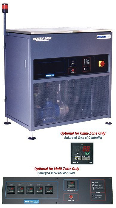 System 2000 Press Temperature Control System