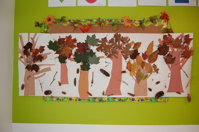 Murale d'automne projets d'équipes !