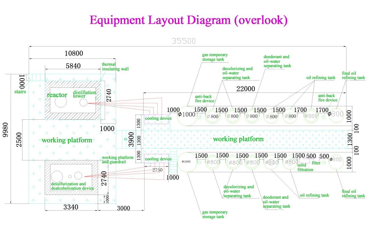 https://0901.nccdn.net/4_2/000/000/050/773/Annex1-Equipment-Layout-Diagram-1267x775.jpg