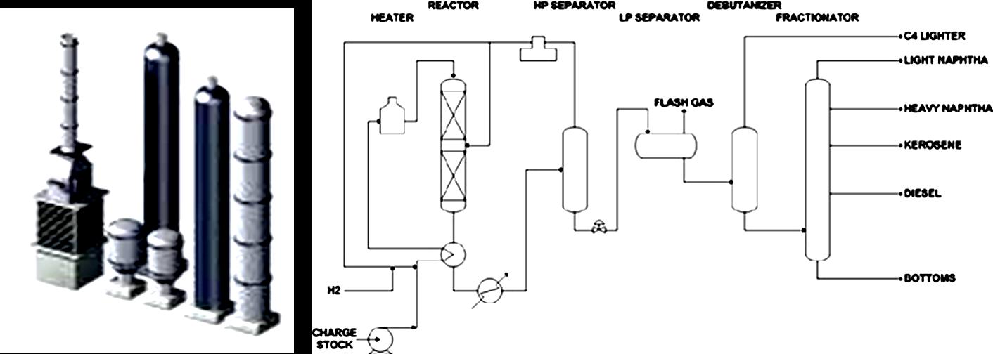 O2 BLUE ENERGY - Hybrid Upgrader Refinery