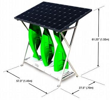 SolarMill by WSTI USA