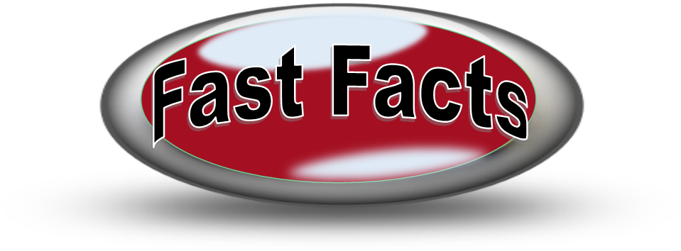 Fast Facts about Dogs and Training!