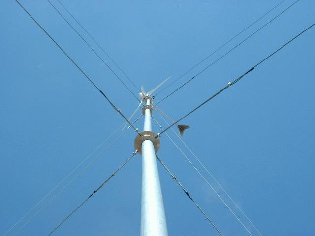Guyed Wire Tower