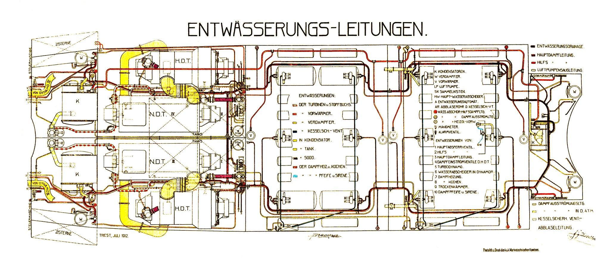 https://0901.nccdn.net/4_2/000/000/06b/a1b/Viribus_Entw--sserung-2048x916.jpg