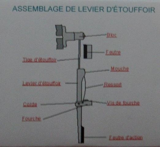 https://0901.nccdn.net/4_2/000/000/076/de9/Assemblage_de_piano_2-522x480-522x480.jpg