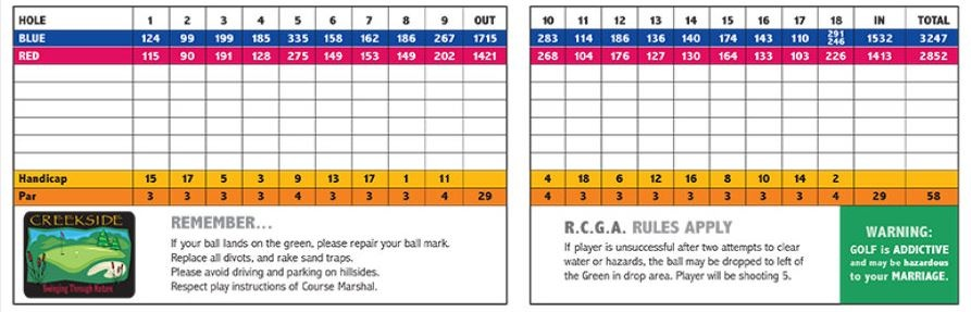 Creekside Scorecard