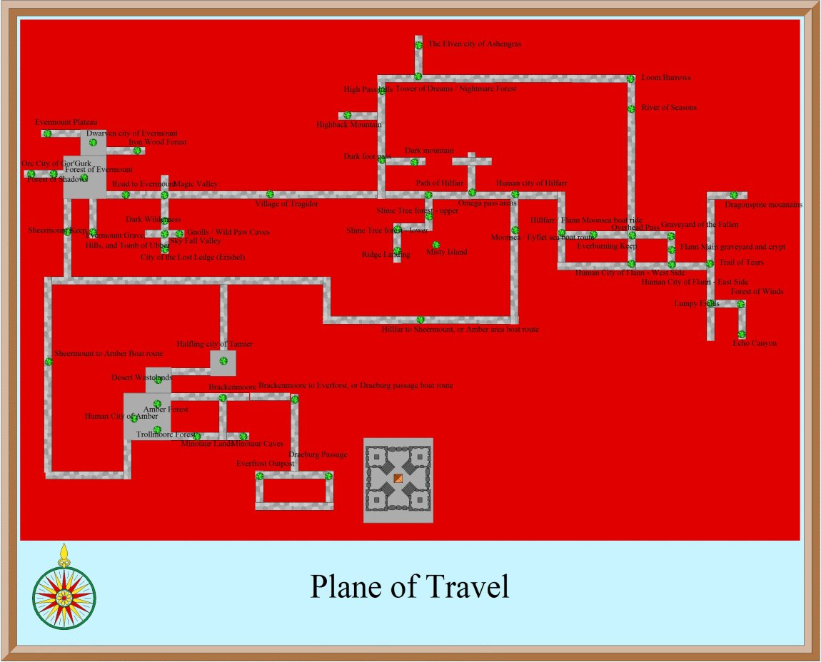 Plane of Travel