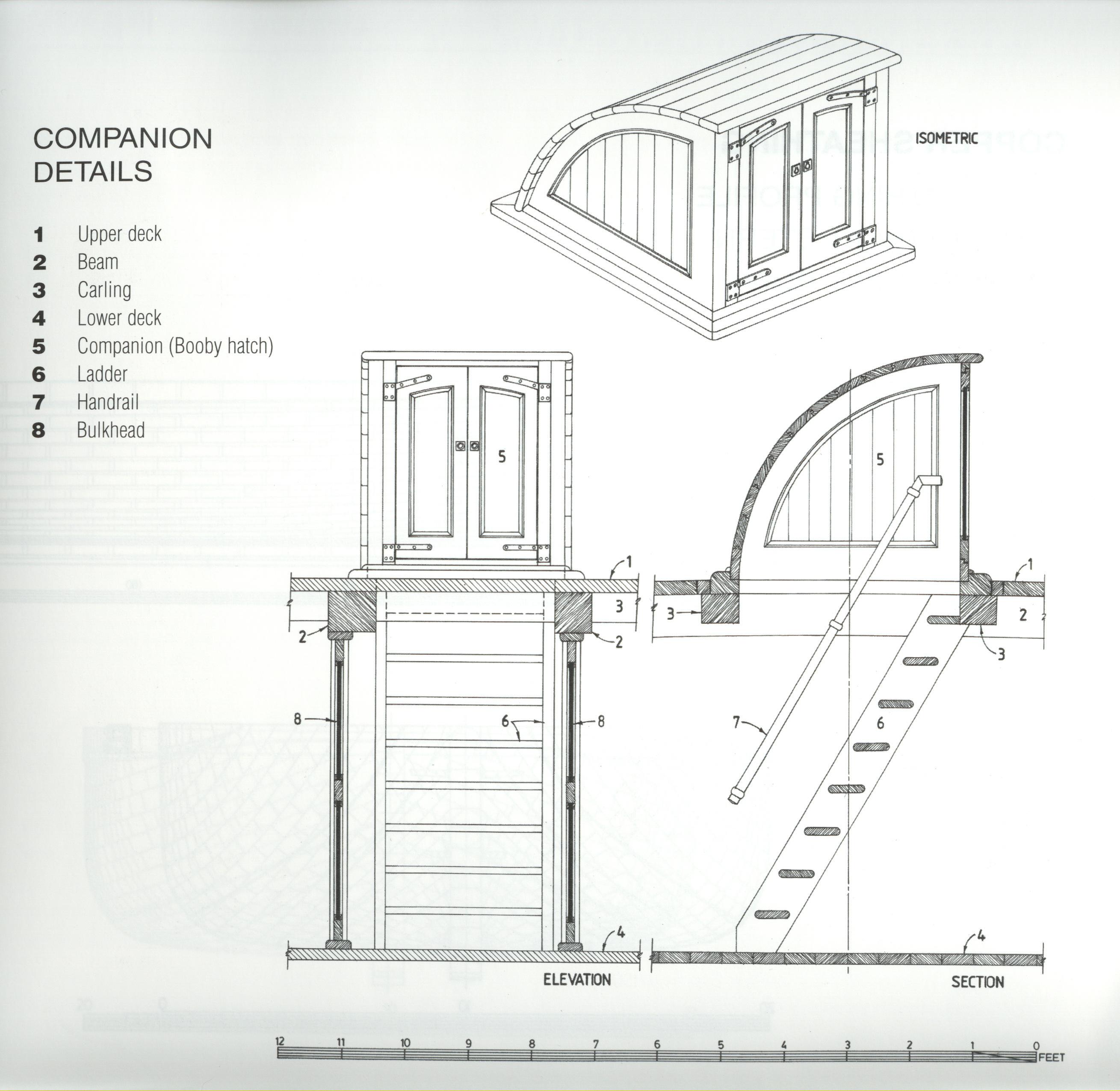 https://0901.nccdn.net/4_2/000/000/086/e7a/Plan---Beaver-Companion-Details-2619x2551.jpg